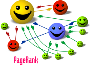 Graphical example of backlinks. Source: http://freebacklinklist.info/pr-8/free-dofollow-backlink-pr-8/