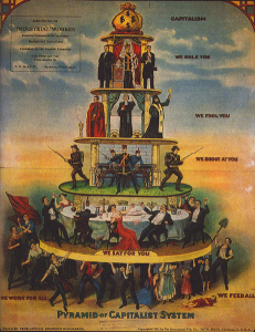 "A 1911 Industrial Worker (IWW newspaper) publication advocating industrial unionism showing anti-capitalist propaganda. It is based on a flyer of the ""Union of Russian Socialists"" spread in 1900 and 1901. Source: http://commons.wikimedia.org/wiki/File:Pyramid_of_Capitalist_System.png"